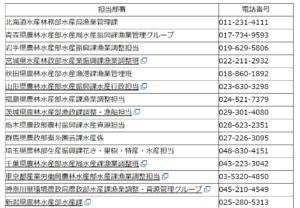 gyogyouken_jichitai