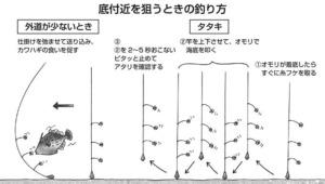 shikake_032_1572233538