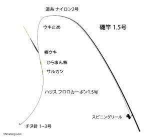 ukihukase_Kurodai