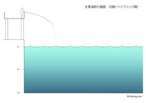 daikokufishingpark_uchi-2